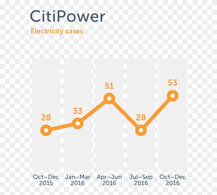 electricity # 4970206