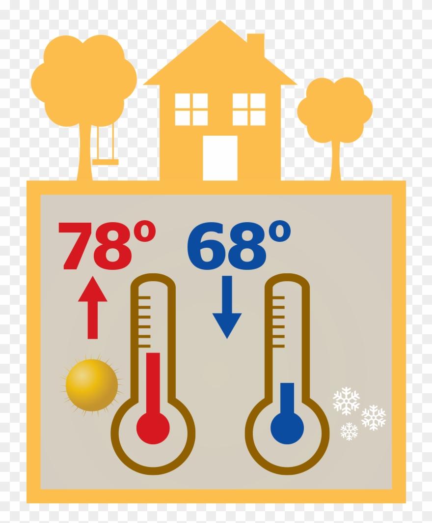 thermostat # 5168271