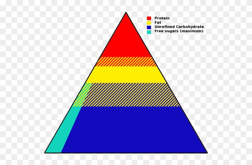 pyramid # 5167466