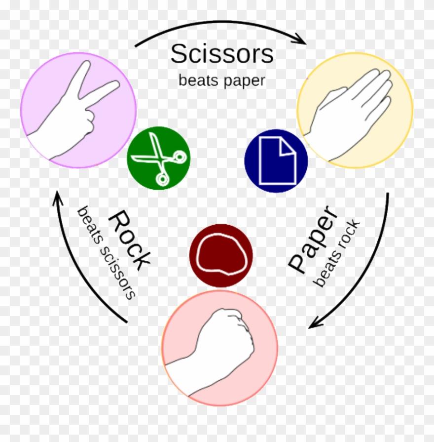 scissors # 4896792